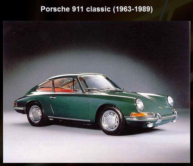 Porsche 911 Classic: Porsche 911 Super Car Evolution